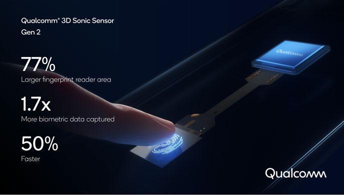 Qualcomm 2nd gen utrasonic fingerprint scanner