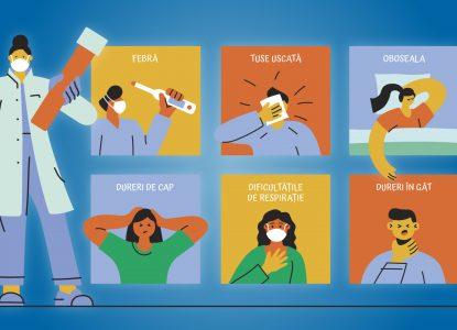 Ce am învățat până acum despre simptomele COVID-19